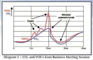 bio-2000-air-quality-voc-co2-pic5
