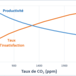 productivite-et-insatisfaction