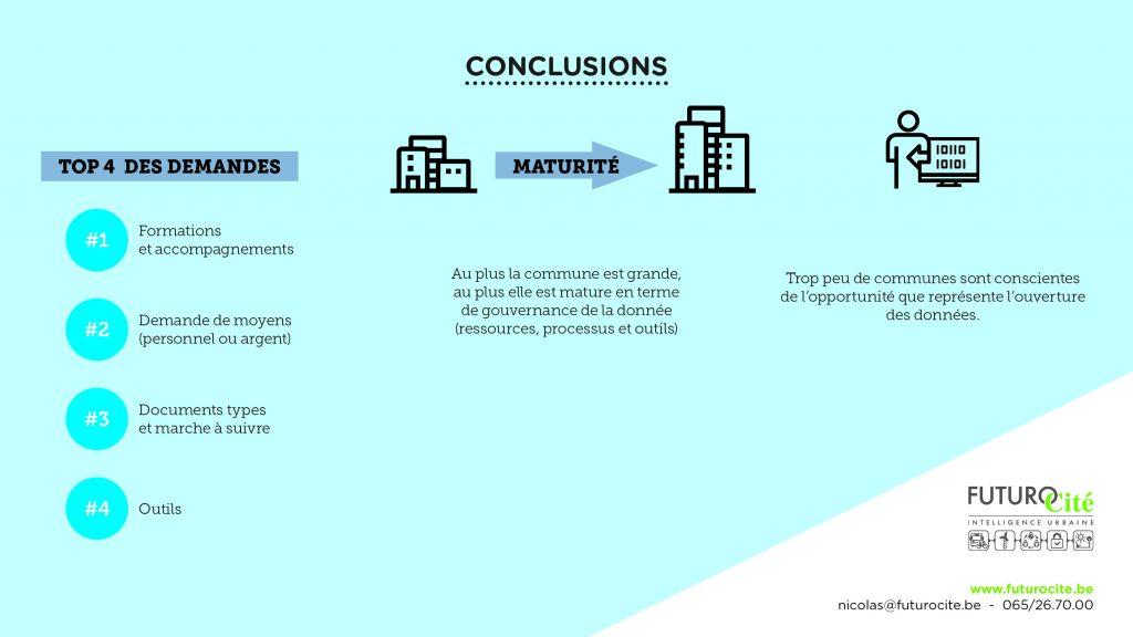 Culture de la donnée dans les villes et communes wallonnes – Slide 14